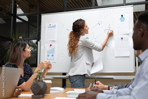 Photo Stands Coffee bar Businesswoman presentation conductor drawing on whiteboard at group training