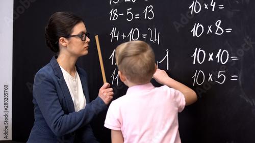 Fotografia Teacher hitting schoolboy with ruler, boy writing on blackboard, punishment