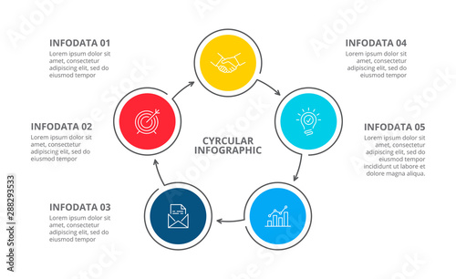 Obraz na plátně Cyclic diagram infographic with circles