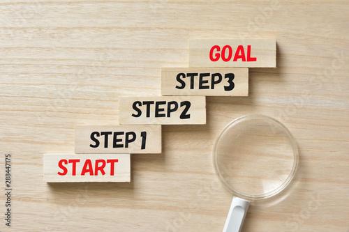 START STEP GOAL Canvas Print