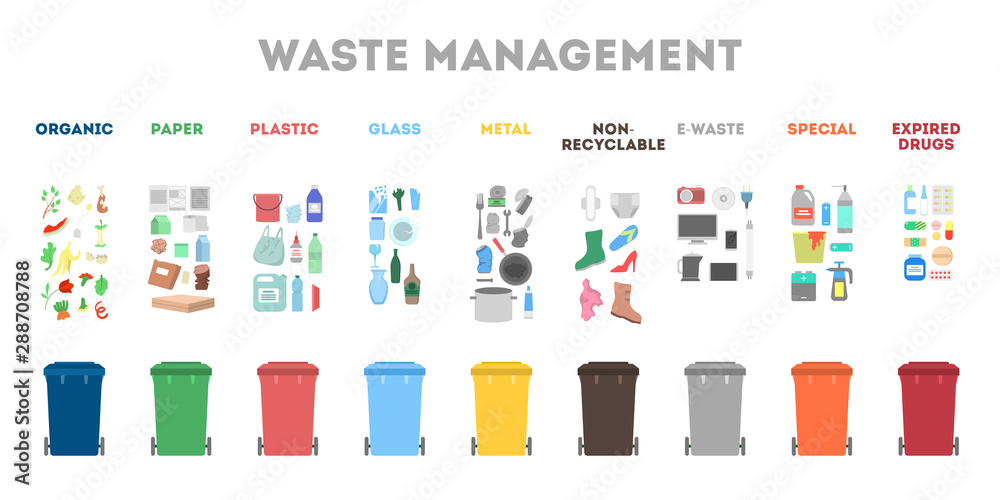 Fototapeta Waste management concept. Garbage separate in different trash