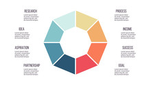 Business Infographics. Octagon...
