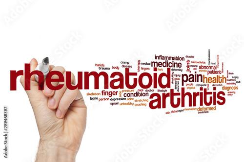 Rheumatoid arthritis word cloud Wallpaper Mural