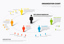 Minimalist Company Organizatio...