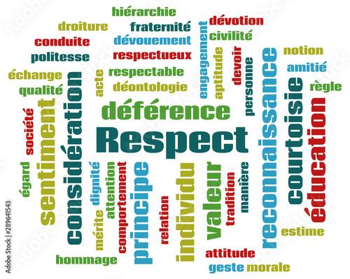 Vászonkép Logo respect.