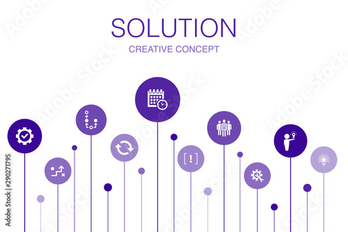 Solution Infographic 10 steps template Wallpaper Mural