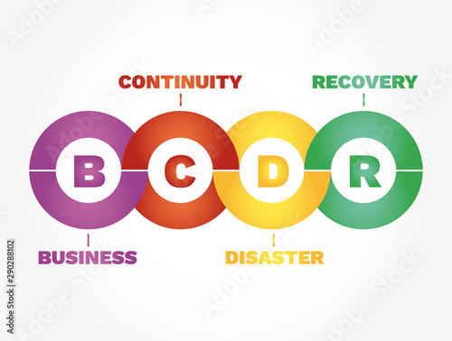 Photo BCDR Infographics - Business Continuity Disaster Recovery, concept acronym