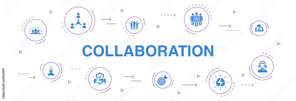 Fototapeta collaboration Infographic 10 steps circle design.teamwork, support, communication, motivation icons