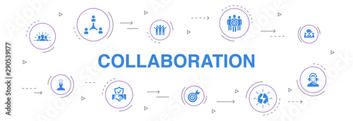 collaboration Infographic 10 steps circle design.teamwork, support, communication, motivation icons