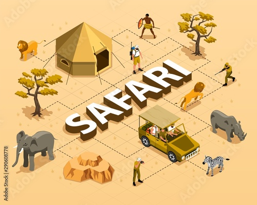 Fototapeta Safari Isometric Flowchart