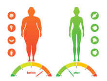 Weight Loss. Woman With A Obes...
