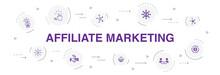 Affiliate Marketing Infographi...