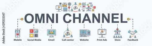 Foto Omni channel banner web icon for business and social media marketing, contact, mail, call center, customer care, website, print and store