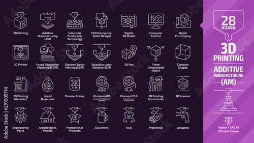Obraz na plátně  3D printing outline icon set in dark mode with additive manufacturing (AM) print technology editable stroke line symbols: printer machine, pen, three dimensional object, complex shapes, materials