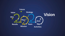 Vision 2020 Word Cloud Arrows Blue Background Vector