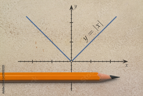 Photo Absolute value function