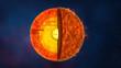 Leinwanddruck Bild - layers of the sun - cross section sun, with descriptions