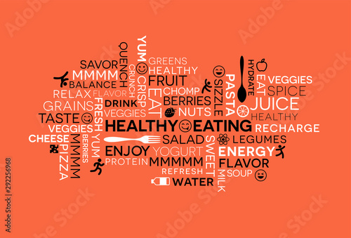 Poster Positive Typography Healthy Eating themed word cloud with icons and emojis.