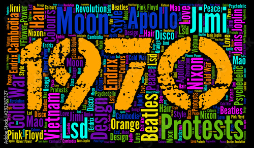 Word Cloud: the year1970, 50 years ago Wallpaper Mural