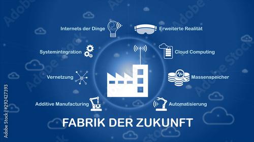 Fabrik der Zukunft blau weiss Wallpaper Mural