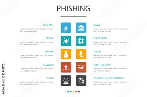 Cuadros en Lienzo phishing Infographic 10 option concept
