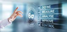Six Sigma Lean Manufacturing I...