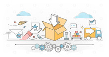 Order Fulfillment E-commerce B...