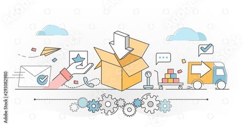 Cuadros en Lienzo Order fulfillment e-commerce business outline concept vector illustration
