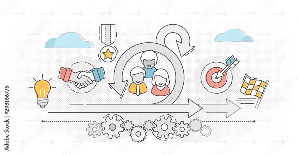 Fototapeta Scrum outline concept vector illustration, software development process.