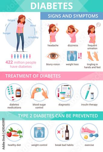 Fototapeta  Diabetes Cartoon Infographics