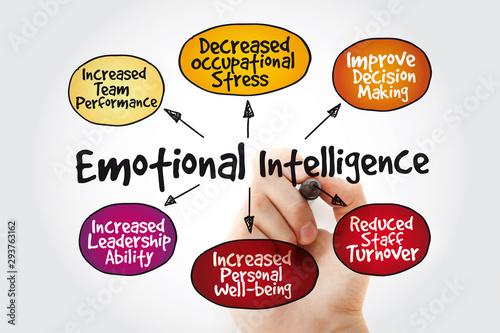Fotografía Emotional intelligence mind map with marker, business concept