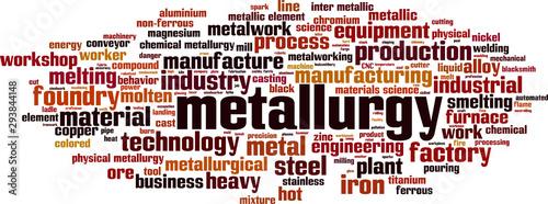 Pinturas sobre lienzo  Metallurgy word cloud
