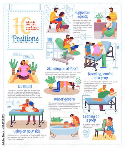 Fotografia Birth active positions, information pregnant women