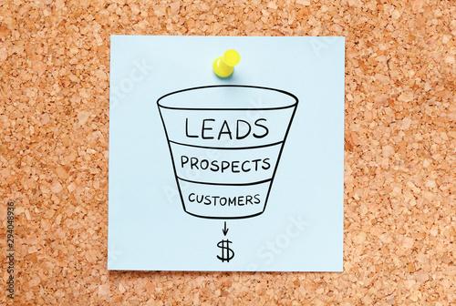 Fotomural Sales Funnel Leads Generation Business Concept