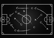 Background Of Soccer Team Formation And Tactic Drawing On The Green Football Board