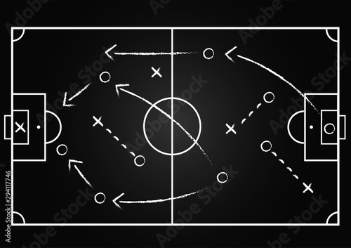 Fotomural  Background of soccer team formation and tactic drawing on the green football boa