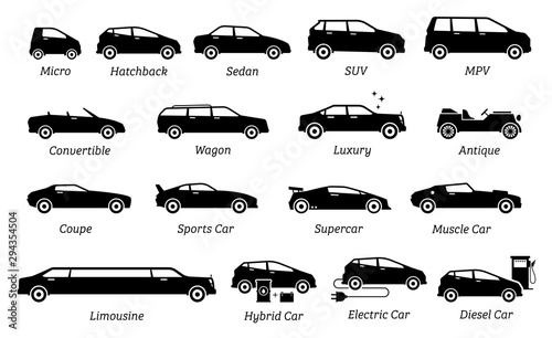 Valokuvatapetti List of different types of car icons
