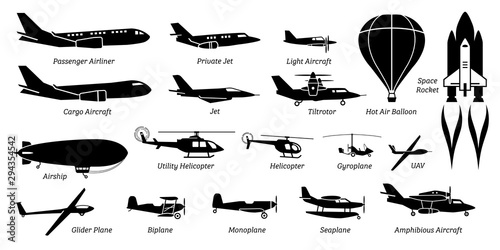 List of different airplane, aircraft, aeroplane, plane and aviation icons Wallpaper Mural