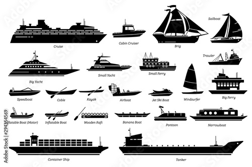 Vászonkép List of different type of water transportation, ships, and boats icon set