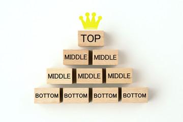 上位層と中間層と下位層のピラミッド