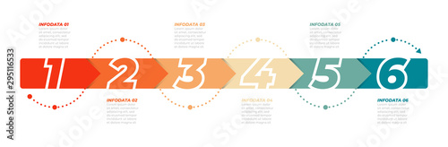 Timeline infographic template Poster Mural XXL