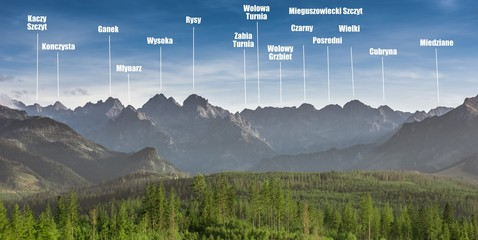 Panorama of Tatra Mountains