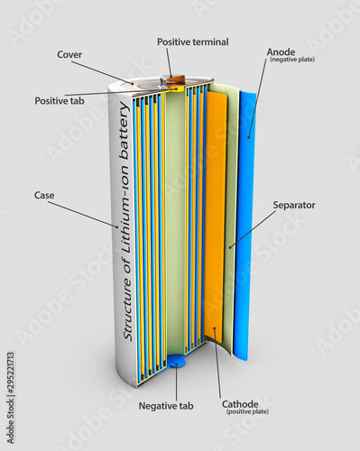 3d Illustration of Li-ion battery structure, industrial high current batteries Canvas Print