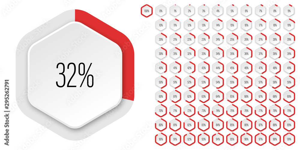 Fototapety, obrazy: Set of hexagon percentage diagrams meters from 0 to 100 ready-to-use for web design, user interface UI or infographic - indicator with red