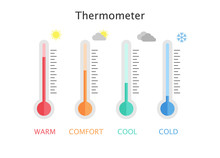 Temperature Measurement. Warm, Comfort, Cool And Cold. Multicolored Thermometers Graduated. Icons Sun, Clouds, Snowflake. Vector Illustration Isolated On White Background.