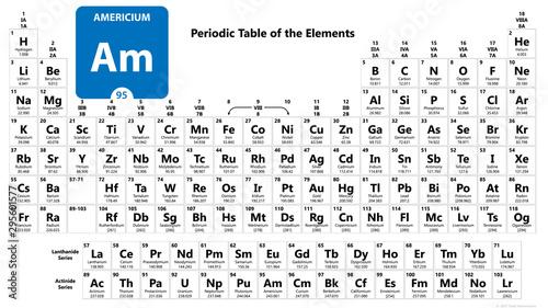 Americium Am chemical element Wallpaper Mural