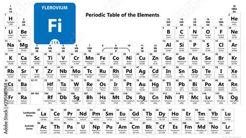 Papel de parede  Flerovium Fl chemical element