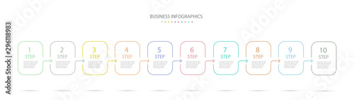 Fotomural Thin line infographics design template with 10 options, steps or processes