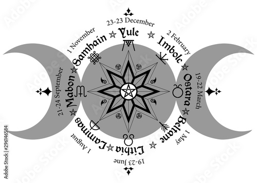 Leinwand Poster  triple moon Wicca pagan goddess, wheel of the Year is an annual cycle of seasonal festivals