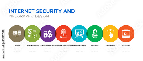 Photo  8 colorful internet security and vector icons set such as insecure, interactive,